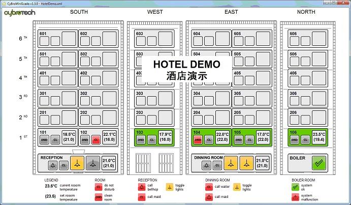 智能酒店房控系统
