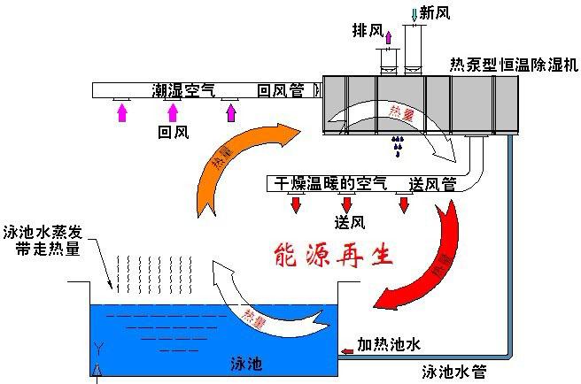 加热一体净水机电路图