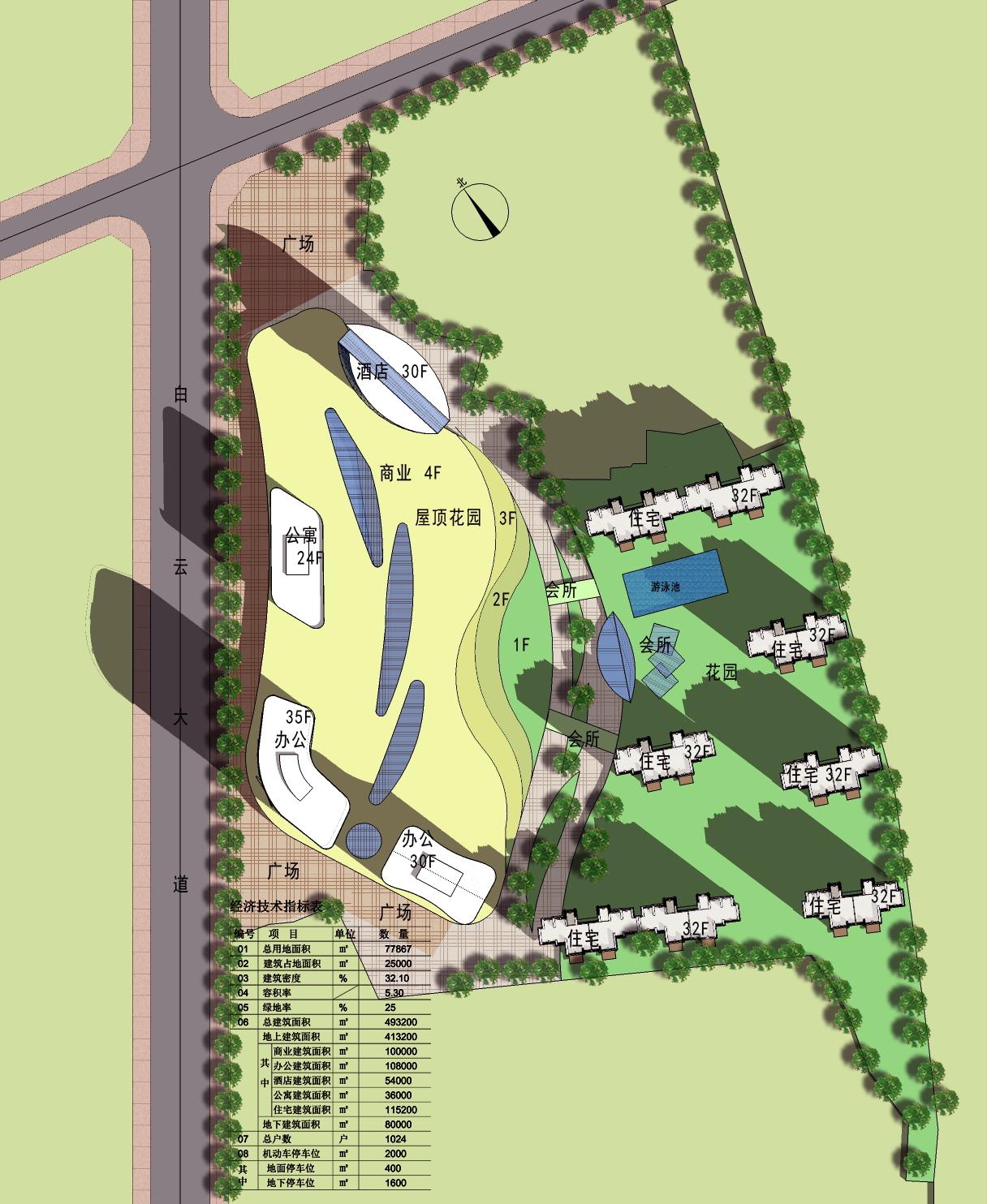 城市综合体规划设计