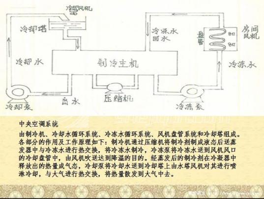 简单房子电路图