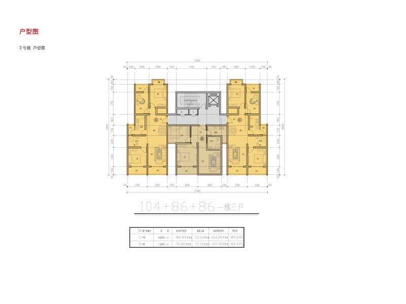 三户塔式建筑,有利于个户型对景观的利用;南边布置规整开间的板式建筑