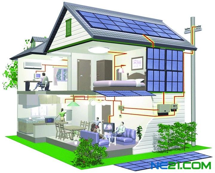 绿色建筑设计的发展前景