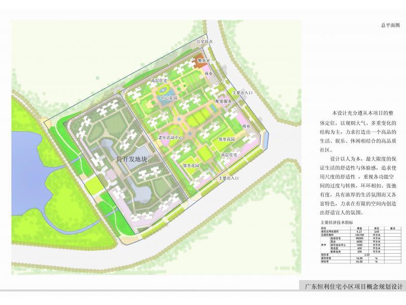 广东恒利住宅小区项目概念规划设计
