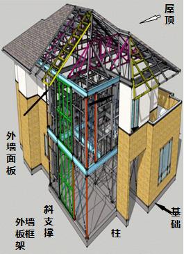 装配式结构