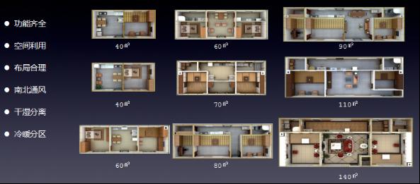 第八讲辅导课:板式模块化住宅结构和技术培训