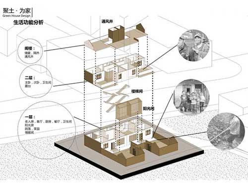 聚土·为家——方案设计交流