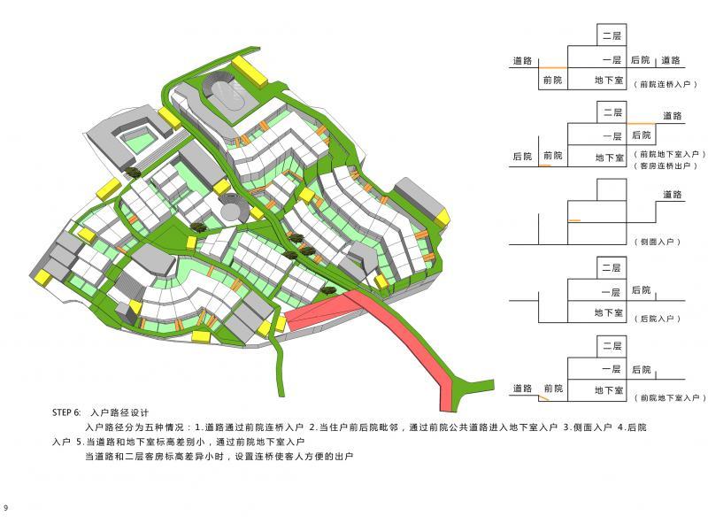 """类""""地坑院"""",""""靠崖窑""""的""""下沉庭院"""",""""退台建筑""""集群规划设计"""