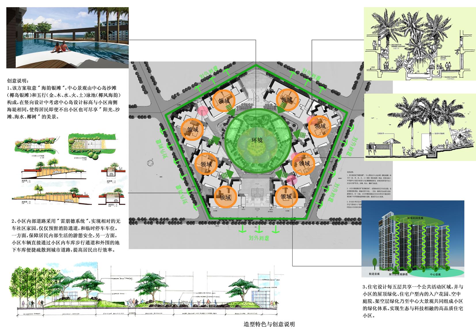 景观设计总平面+功能分区+造型特色+创意说